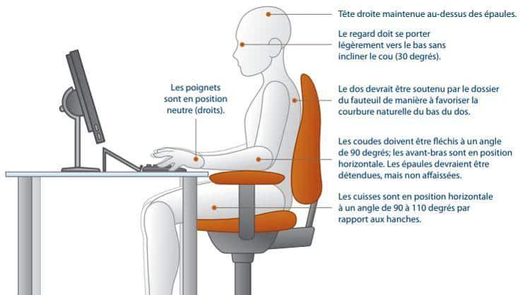 Adoptez une bonne posture devant l'ordinateur santé&beauté.fr
